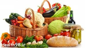 http://health98.ir/wp-content/uploads/2017/12/5a3f3b121f598.jpg